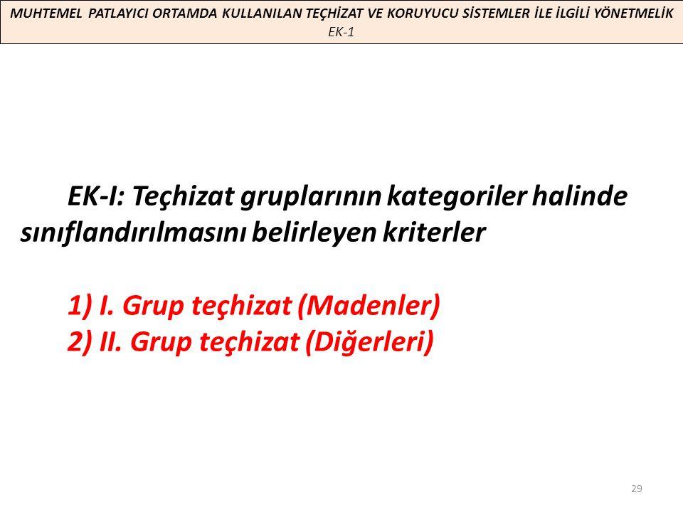 29 EK-I: Teçhizat gruplarının kategoriler halinde sınıflandırılmasını belirleyen kriterler 1) I. Grup teçhizat (Madenler) 2) II. Grup teçhizat (Diğerl