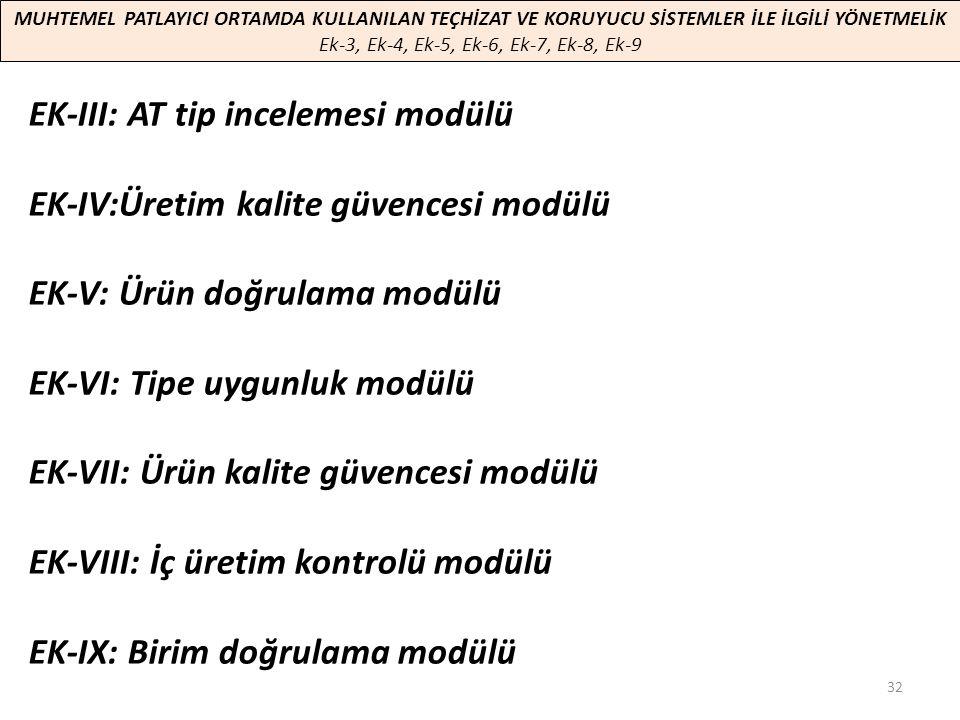 32 EK-III: AT tip incelemesi modülü EK-IV:Üretim kalite güvencesi modülü EK-V: Ürün doğrulama modülü EK-VI: Tipe uygunluk modülü EK-VII: Ürün kalite g