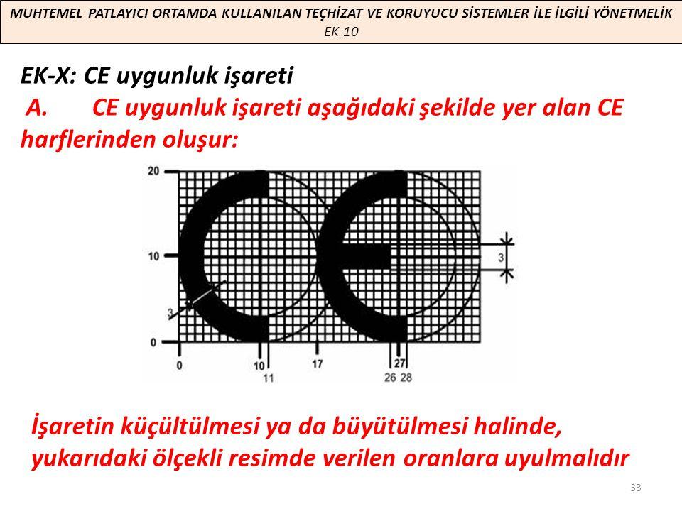 33 MUHTEMEL PATLAYICI ORTAMDA KULLANILAN TEÇHİZAT VE KORUYUCU SİSTEMLER İLE İLGİLİ YÖNETMELİK EK-10 EK-X: CE uygunluk işareti A. CE uygunluk işareti a