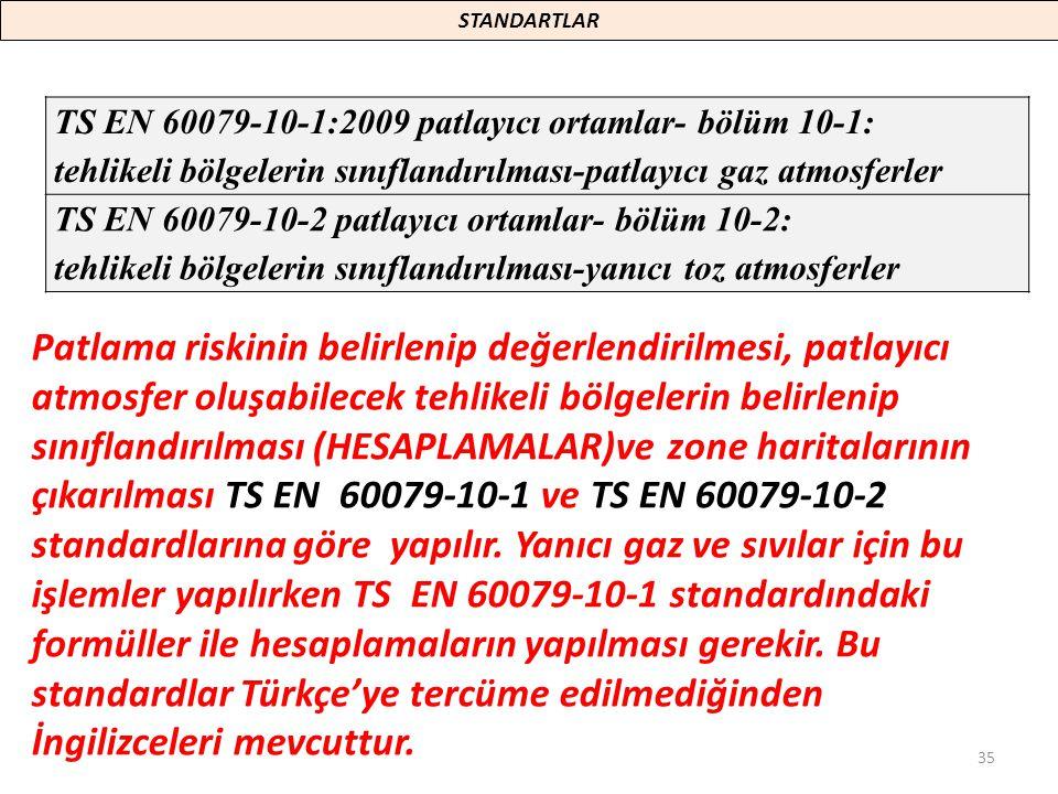 35 TS EN 60079-10-1:2009 patlayıcı ortamlar- bölüm 10-1: tehlikeli bölgelerin sınıflandırılması-patlayıcı gaz atmosferler TS EN 60079-10-2 patlayıcı o