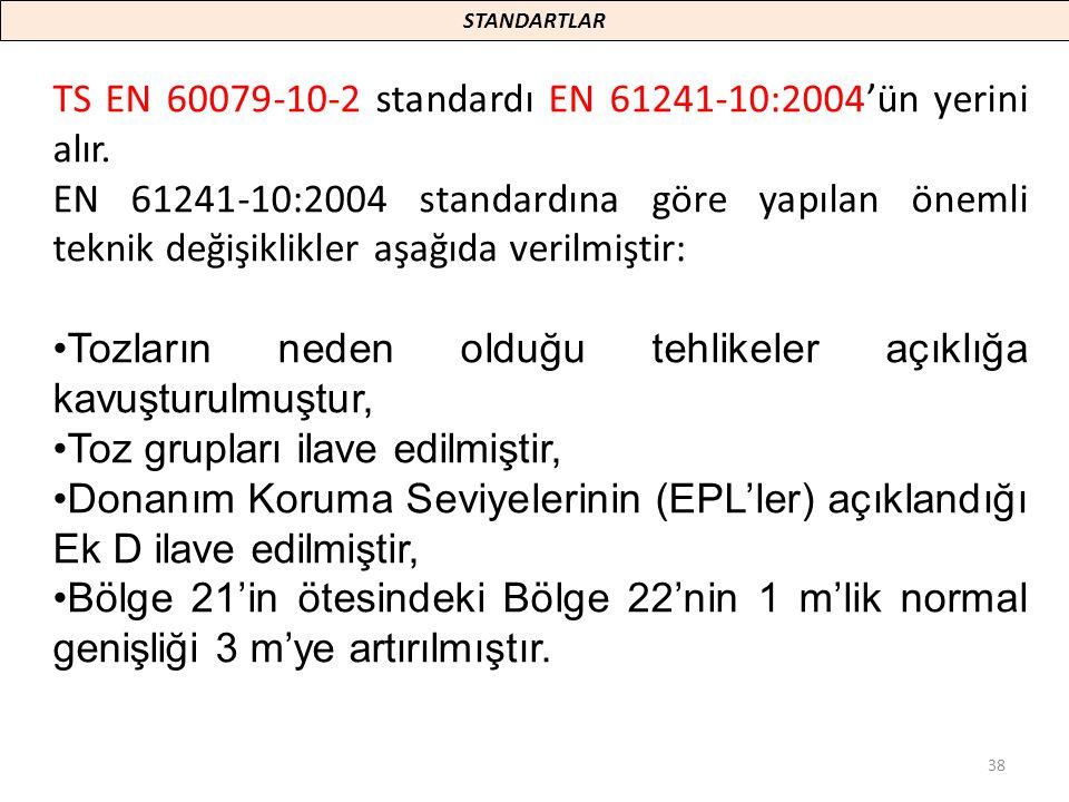 38 STANDARTLAR TS EN 60079-10-2 standardı EN 61241-10:2004'ün yerini alır. EN 61241-10:2004 standardına göre yapılan önemli teknik değişiklikler aşağı