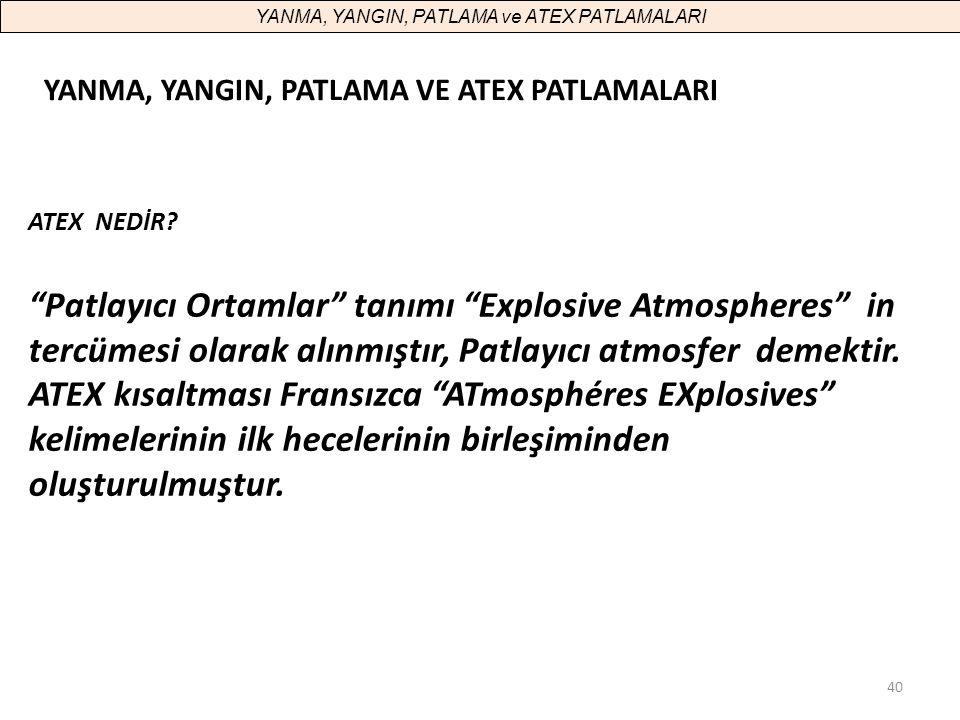 """40 YANMA, YANGIN, PATLAMA ve ATEX PATLAMALARI ATEX NEDİR? """"Patlayıcı Ortamlar"""" tanımı """"Explosive Atmospheres"""" in tercümesi olarak alınmıştır, Patlayıc"""