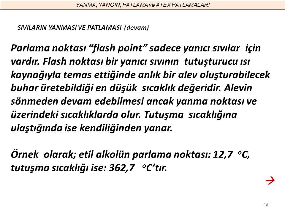 """48 YANMA, YANGIN, PATLAMA ve ATEX PATLAMALARI SIVILARIN YANMASI VE PATLAMASI (devam) Parlama noktası """"flash point"""" sadece yanıcı sıvılar için vardır."""