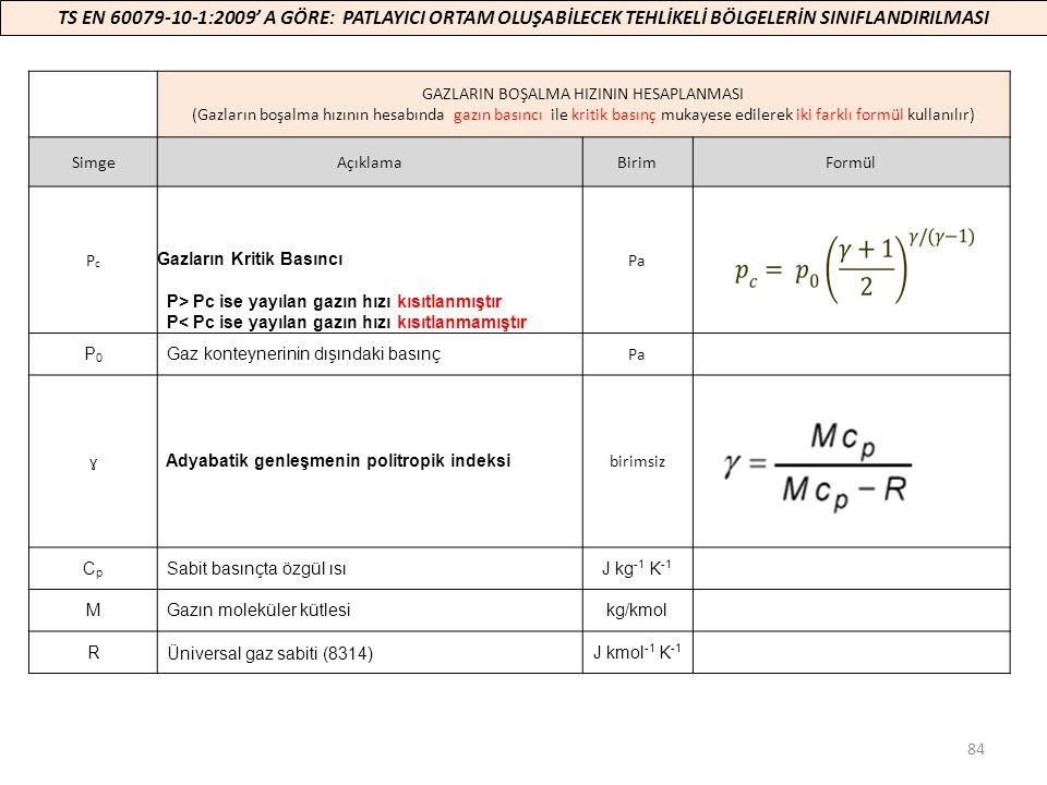 84 GAZLARIN BOŞALMA HIZININ HESAPLANMASI (Gazların boşalma hızının hesabında gazın basıncı ile kritik basınç mukayese edilerek iki farklı formül kulla