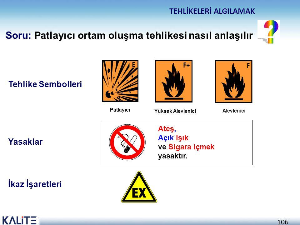 105 Tehlikeli bölgelerin sınıflandırılması: Bölge (Zone) Yanıcı Madde Hangi süreler içinde patlayıcı ortam oluşmakta ? 0 20 Gaz, Buhar, Sis Toz Sürekl