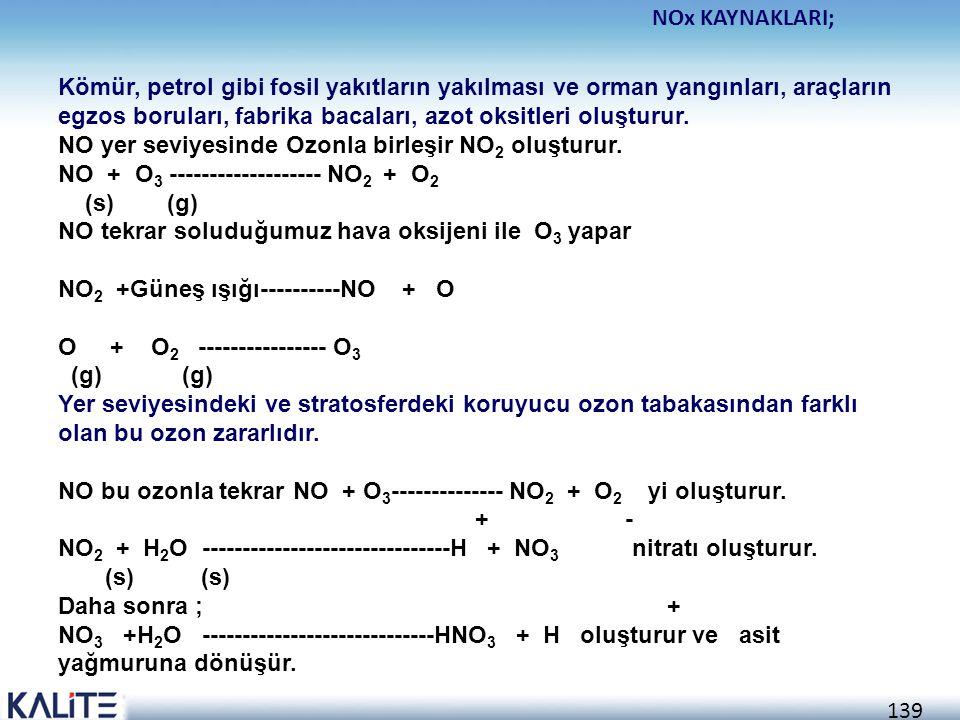 138 AHŞAP KAĞIT PAMUK YANGINLARINDA ZARARLI GAZLAR TEHLİKE SINIRI ZEHİRLEYİCİ ETKİSİ ppmmg/m 3 CO (karbonmonoksit)5055yüksek derecede zehirli CH2O (fo
