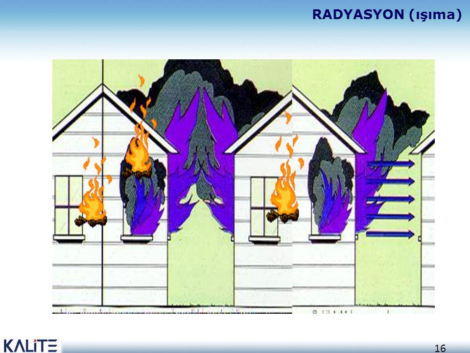 15 ISI VE ISI TRANSFERİ ISI  Cisimlerin sıcaklığının artmasına neden olan fiziksel bir etki ISI TRANSFERİ ÜÇ YOLLA OLUR  Direkt temas (Conduction),