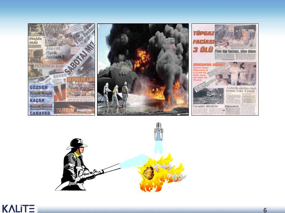 5  Yangın Söndürme  Genel söndürme prensipleri  Özel yöntemler  Kimyasal yangınlar  Duman tahliye yöntemleri  Yangın alanına giriş ve rehabilita