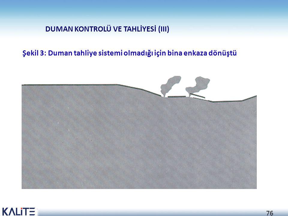 75 Şekil 2: Duman ve alevler çıkış noktası bulamadı ve bina içine dağıldı DUMAN KONTROLÜ VE TAHLİYESİ (II)