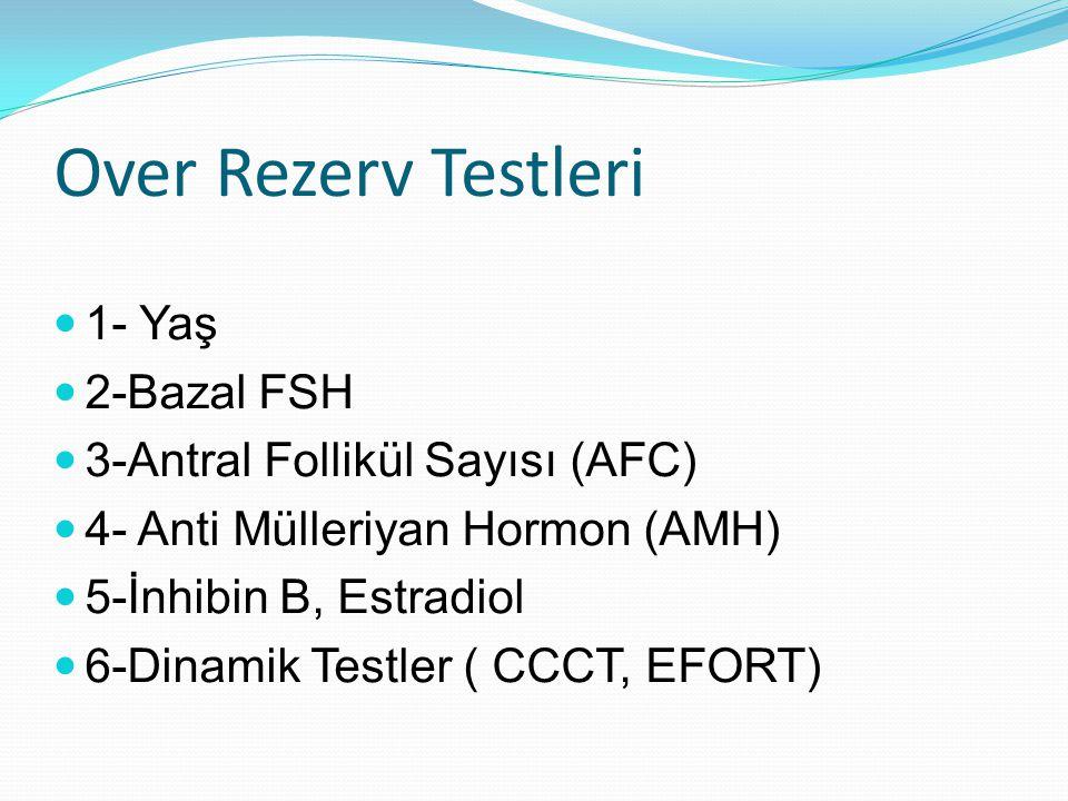 Over Rezerv Testleri 1- Yaş 2-Bazal FSH 3-Antral Follikül Sayısı (AFC) 4- Anti Mülleriyan Hormon (AMH) 5-İnhibin B, Estradiol 6-Dinamik Testler ( CCCT