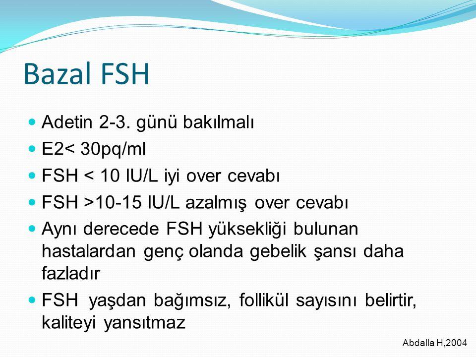 Bazal FSH Adetin 2-3. günü bakılmalı E2< 30pq/ml FSH < 10 IU/L iyi over cevabı FSH >10-15 IU/L azalmış over cevabı Aynı derecede FSH yüksekliği buluna