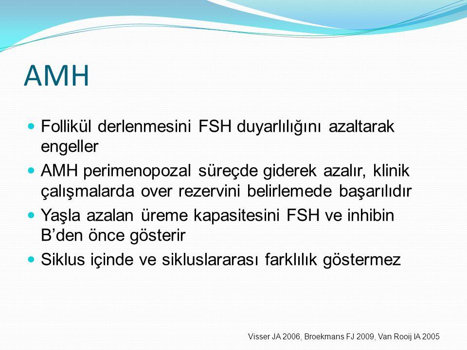 AMH Follikül derlenmesini FSH duyarlılığını azaltarak engeller AMH perimenopozal süreçde giderek azalır, klinik çalışmalarda over rezervini belirlemed