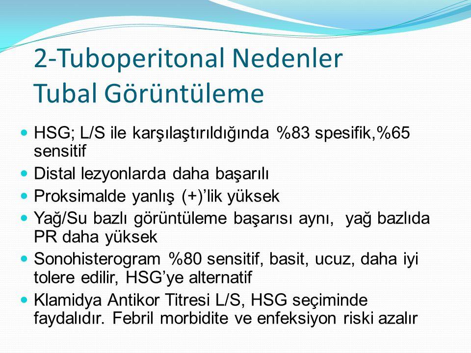 2-Tuboperitonal Nedenler Tubal Görüntüleme HSG; L/S ile karşılaştırıldığında %83 spesifik,%65 sensitif Distal lezyonlarda daha başarılı Proksimalde ya