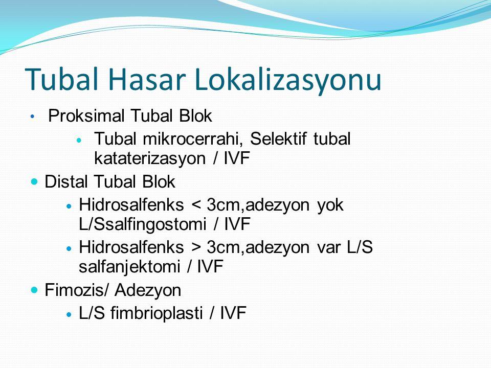 Tubal Hasar Lokalizasyonu Proksimal Tubal Blok Tubal mikrocerrahi, Selektif tubal kataterizasyon / IVF Distal Tubal Blok Hidrosalfenks < 3cm,adezyon y