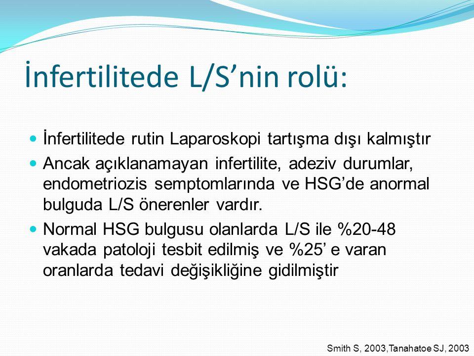 İnfertilitede L/S'nin rolü: İnfertilitede rutin Laparoskopi tartışma dışı kalmıştır Ancak açıklanamayan infertilite, adeziv durumlar, endometriozis se
