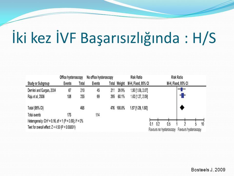 İki kez İVF Başarısızlığında : H/S Bosteels J, 2009