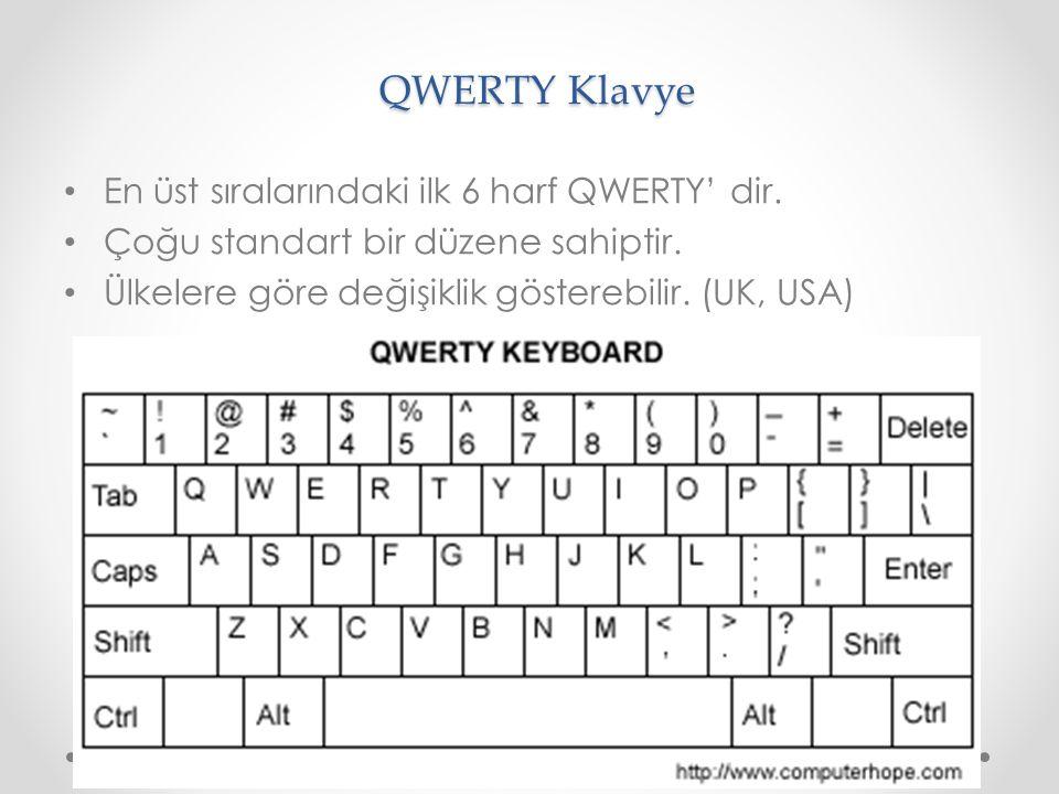 QWERTY Klavye En üst sıralarındaki ilk 6 harf QWERTY' dir. Çoğu standart bir düzene sahiptir. Ülkelere göre değişiklik gösterebilir. (UK, USA)