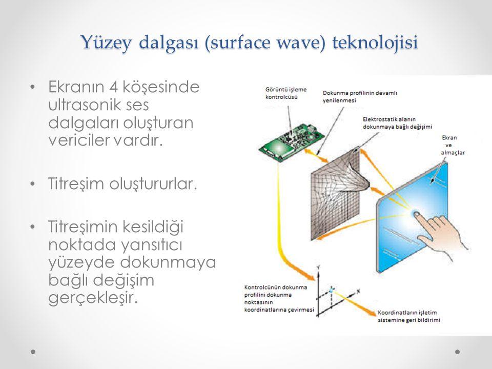 Yüzey dalgası (surface wave) teknolojisi Ekranın 4 köşesinde ultrasonik ses dalgaları oluşturan vericiler vardır. Titreşim oluştururlar. Titreşimin ke