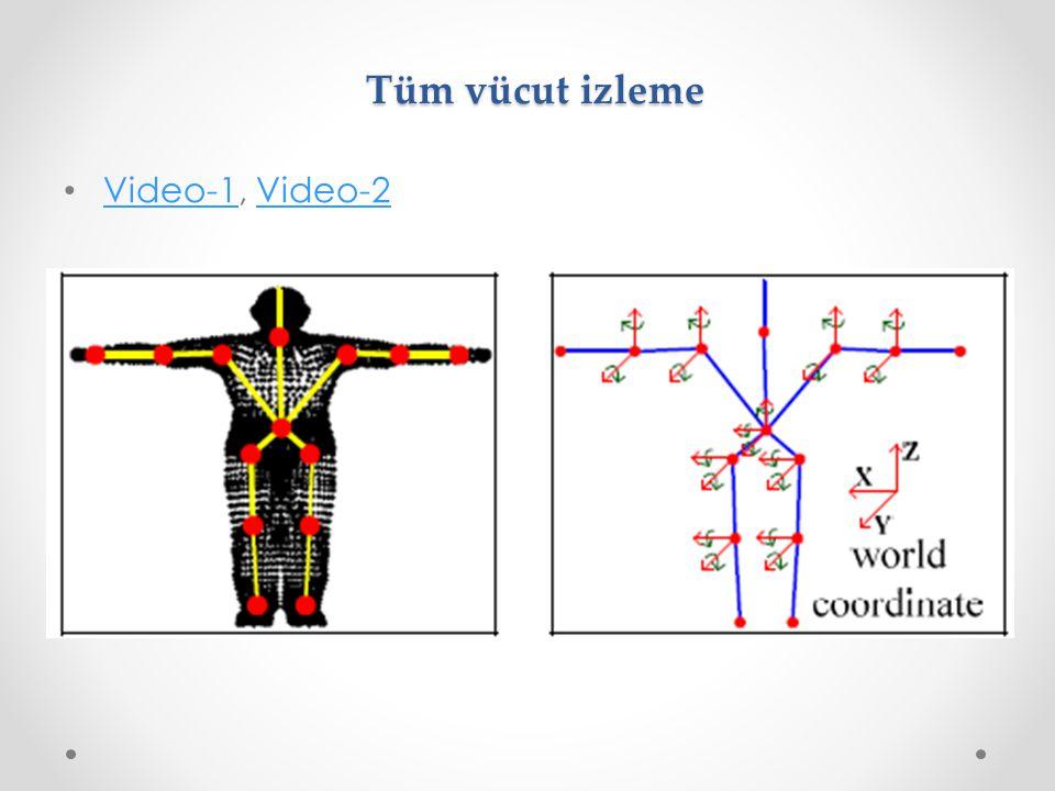 Tüm vücut izleme Video-1, Video-2 Video-1Video-2