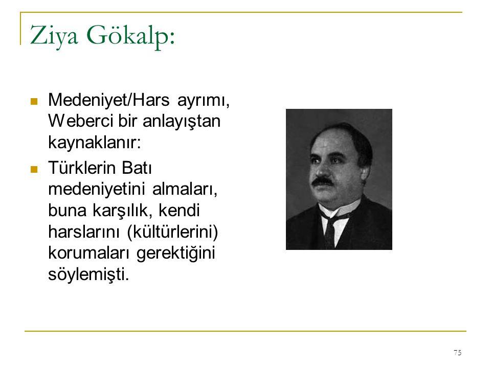 75 Ziya Gökalp: Medeniyet/Hars ayrımı, Weberci bir anlayıştan kaynaklanır: Türklerin Batı medeniyetini almaları, buna karşılık, kendi harslarını (kült