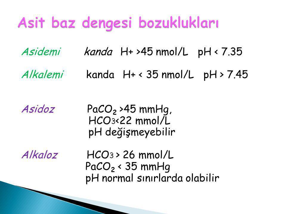 Asidemi kanda H+ >45 nmol/L pH < 7.35 Alkalemi kanda H+ 7.45 Asidoz PaCO 2 >45 mmHg, HCO 3 <22 mmol/L pH değişmeyebilir Alkaloz HCO 3 > 26 mmol/L PaCO