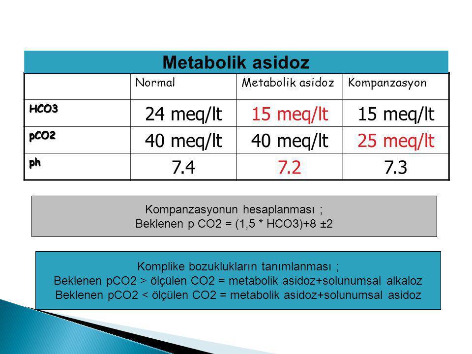 NormalMetabolik asidozKompanzasyon HCO3 24 meq/lt15 meq/lt pCO2 40 meq/lt 25 meq/lt ph 7.47.27.3 Kompanzasyonun hesaplanması ; Beklenen p CO2 = (1,5 *