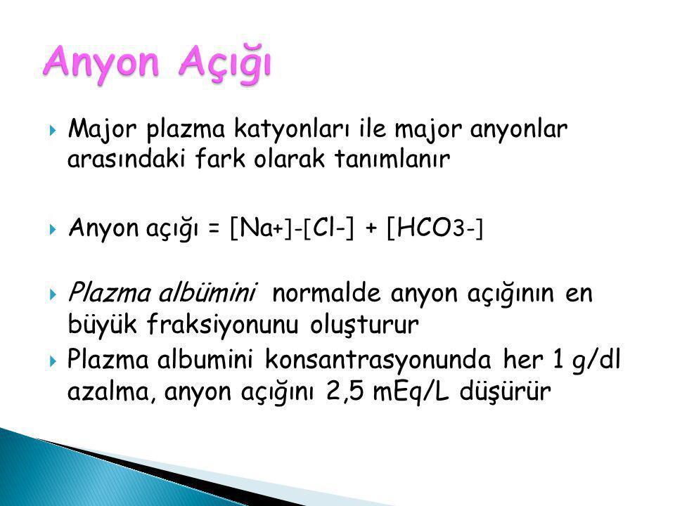  Major plazma katyonları ile major anyonlar arasındaki fark olarak tanımlanır  Anyon açığı = [ Na + ] - [ Cl- ] + [ HCO 3- ]  Plazma albümini norma