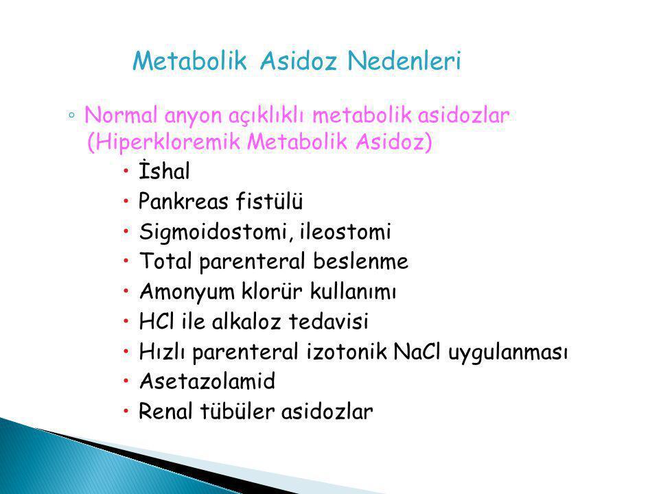 Metabolik Asidoz Nedenleri ◦ Normal anyon açıklıklı metabolik asidozlar (Hiperkloremik Metabolik Asidoz)  İshal  Pankreas fistülü  Sigmoidostomi, i