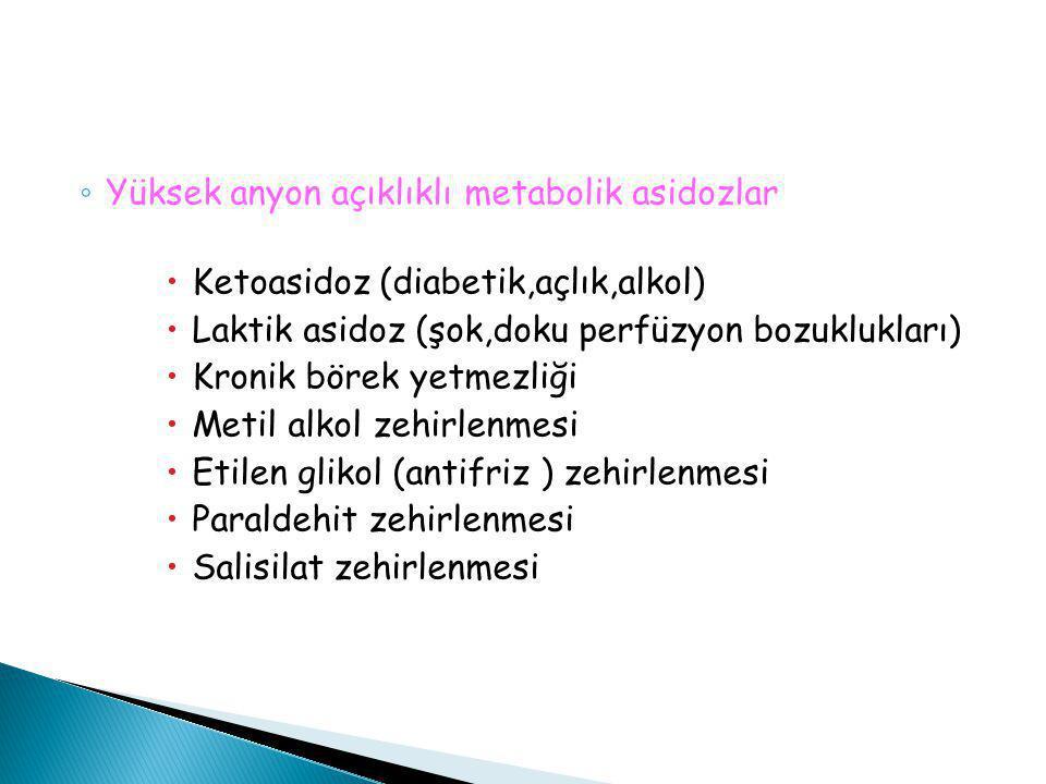 ◦ Yüksek anyon açıklıklı metabolik asidozlar  Ketoasidoz (diabetik,açlık,alkol)  Laktik asidoz (şok,doku perfüzyon bozuklukları)  Kronik börek yetm
