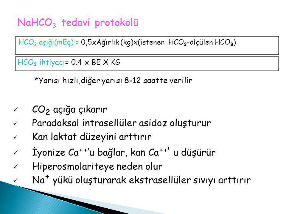 HCO 3 ihtiyacı= 0.4 x BE X KG *Yarısı hızlı,diğer yarısı 8-12 saatte verilir CO 2 açığa çıkarır Paradoksal intrasellüler asidoz oluşturur Kan laktat d
