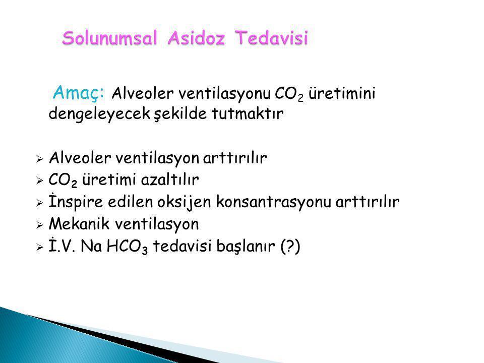 Amaç: Alveoler ventilasyonu CO 2 üretimini dengeleyecek şekilde tutmaktır  Alveoler ventilasyon arttırılır  CO 2 üretimi azaltılır  İnspire edilen
