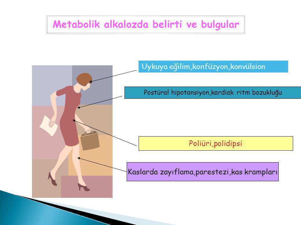 Uykuya eğilim,konfüzyon,konvülsion Postüral hipotansiyon,kardiak ritm bozukluğu Kaslarda zayıflama,parestezi,kas krampları Poliüri,polidipsi Metabolik