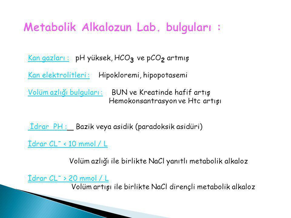 Kan gazları : pH yüksek, HCO 3 ve pCO 2 artmış Kan elektrolitleri : Hipokloremi, hipopotasemi Volüm azlığı bulguları : BUN ve Kreatinde hafif artış He