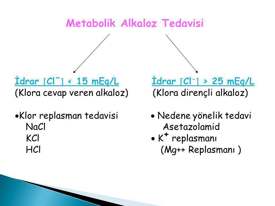 Metabolik Alkaloz Tedavisi İdrar  Cl -  25 mEq/L (Klora cevap veren alkaloz) (Klora dirençli alkaloz)  Klor replasman tedavisi  Nedene yönelik ted