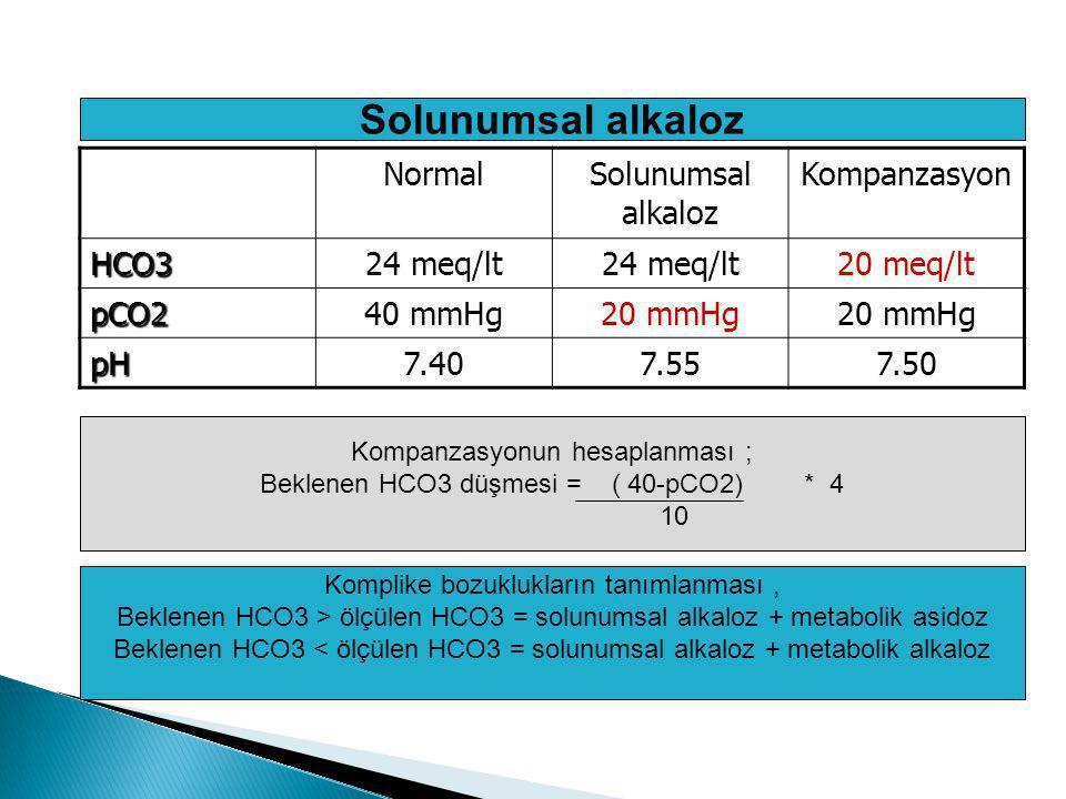 NormalSolunumsal alkaloz Kompanzasyon HCO324 meq/lt 20 meq/lt pCO240 mmHg20 mmHg pH7.407.557.50 Solunumsal alkaloz Kompanzasyonun hesaplanması ; Bekle