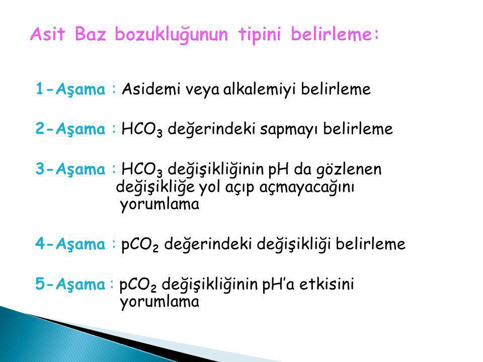 1-Aşama : Asidemi veya alkalemiyi belirleme 2-Aşama : HCO 3 değerindeki sapmayı belirleme 3-Aşama : HCO 3 değişikliğinin pH da gözlenen değişikliğe yo