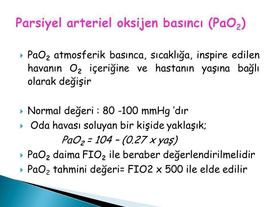  PaO 2 atmosferik basınca, sıcaklığa, inspire edilen havanın O 2 içeriğine ve hastanın yaşına bağlı olarak değişir  Normal değeri : 80 -100 mmHg 'dı