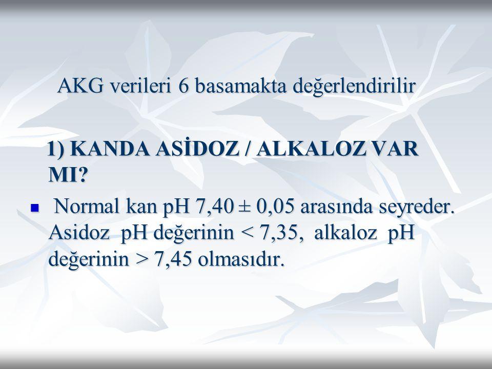 AKG verileri 6 basamakta değerlendirilir AKG verileri 6 basamakta değerlendirilir 1) KANDA ASİDOZ / ALKALOZ VAR MI.