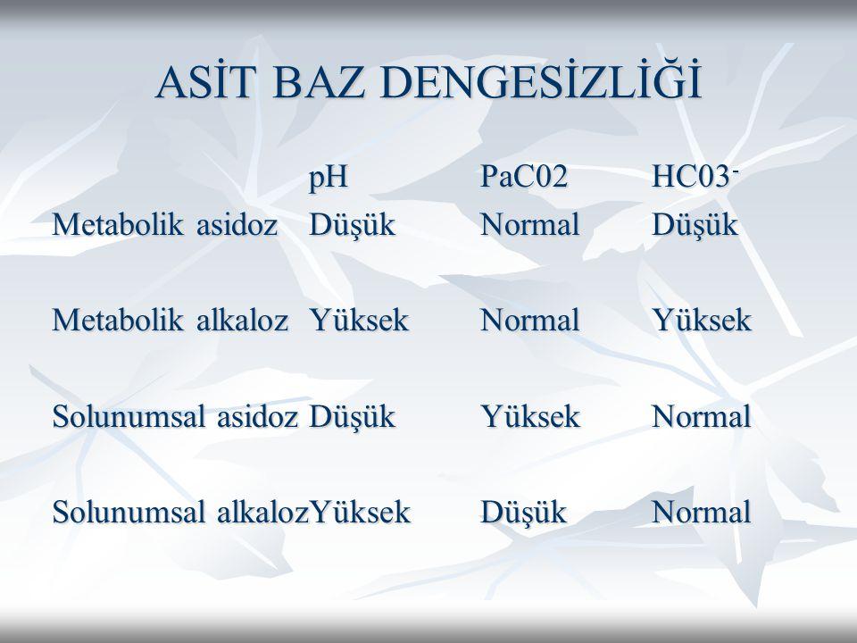 ASİT BAZ DENGESİZLİĞİ pH PaC02HC03 - Metabolik asidozDüşükNormal Düşük Metabolik alkalozYüksek Normal Yüksek Solunumsal asidozDüşükYüksek Normal Solunumsal alkalozYüksekDüşük Normal