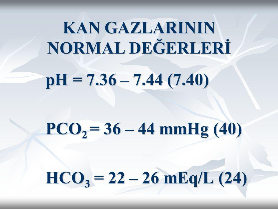 KAN GAZLARININ NORMAL DEĞERLERİ pH = 7.36 – 7.44 (7.40) PCO 2 = 36 – 44 mmHg (40) HCO 3 = 22 – 26 mEq/L (24)