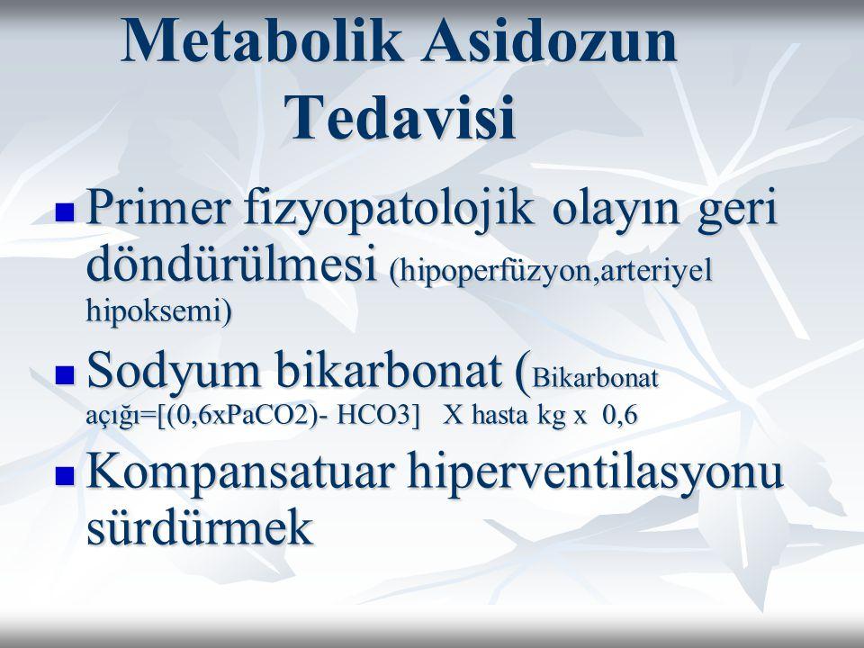 Metabolik Asidozun Tedavisi Primer fizyopatolojik olayın geri döndürülmesi (hipoperfüzyon,arteriyel hipoksemi) Primer fizyopatolojik olayın geri döndürülmesi (hipoperfüzyon,arteriyel hipoksemi) Sodyum bikarbonat ( Bikarbonat açığı=[(0,6xPaCO2)- HCO3] X hasta kg x 0,6 Sodyum bikarbonat ( Bikarbonat açığı=[(0,6xPaCO2)- HCO3] X hasta kg x 0,6 Kompansatuar hiperventilasyonu sürdürmek Kompansatuar hiperventilasyonu sürdürmek