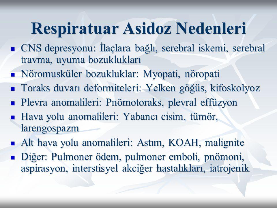 Respiratuar Asidoz Nedenleri CNS depresyonu: İlaçlara bağlı, serebral iskemi, serebral travma, uyuma bozuklukları CNS depresyonu: İlaçlara bağlı, serebral iskemi, serebral travma, uyuma bozuklukları Nöromusküler bozukluklar: Myopati, nöropati Nöromusküler bozukluklar: Myopati, nöropati Toraks duvarı deformiteleri: Yelken göğüs, kifoskolyoz Toraks duvarı deformiteleri: Yelken göğüs, kifoskolyoz Plevra anomalileri: Pnömotoraks, plevral effüzyon Plevra anomalileri: Pnömotoraks, plevral effüzyon Hava yolu anomalileri: Yabancı cisim, tümör, larengospazm Hava yolu anomalileri: Yabancı cisim, tümör, larengospazm Alt hava yolu anomalileri: Astım, KOAH, malignite Alt hava yolu anomalileri: Astım, KOAH, malignite Diğer: Pulmoner ödem, pulmoner emboli, pnömoni, aspirasyon, interstisyel akciğer hastalıkları, iatrojenik Diğer: Pulmoner ödem, pulmoner emboli, pnömoni, aspirasyon, interstisyel akciğer hastalıkları, iatrojenik