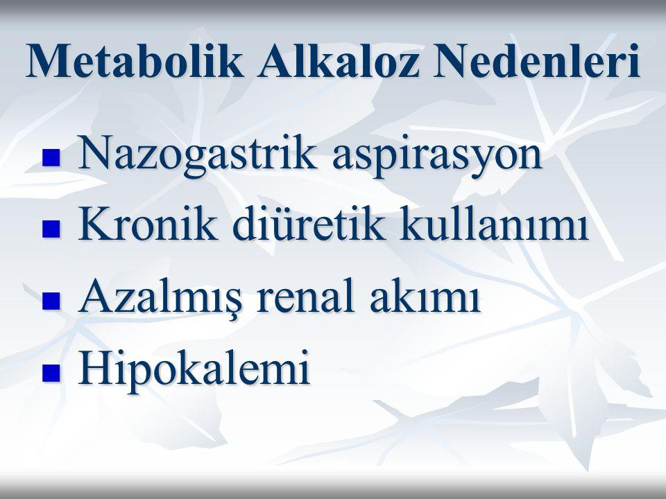 Metabolik Alkaloz Nedenleri Nazogastrik aspirasyon Nazogastrik aspirasyon Kronik diüretik kullanımı Kronik diüretik kullanımı Azalmış renal akımı Azalmış renal akımı Hipokalemi Hipokalemi