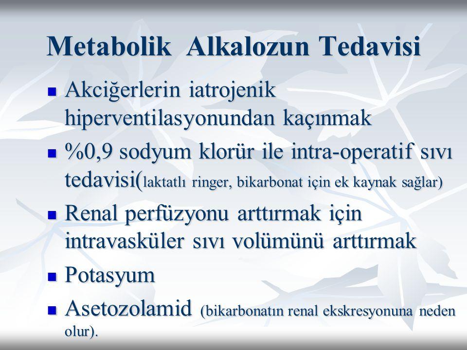 Metabolik Alkalozun Tedavisi Akciğerlerin iatrojenik hiperventilasyonundan kaçınmak Akciğerlerin iatrojenik hiperventilasyonundan kaçınmak %0,9 sodyum klorür ile intra-operatif sıvı tedavisi( laktatlı ringer, bikarbonat için ek kaynak sağlar) %0,9 sodyum klorür ile intra-operatif sıvı tedavisi( laktatlı ringer, bikarbonat için ek kaynak sağlar) Renal perfüzyonu arttırmak için intravasküler sıvı volümünü arttırmak Renal perfüzyonu arttırmak için intravasküler sıvı volümünü arttırmak Potasyum Potasyum Asetozolamid (bikarbonatın renal ekskresyonuna neden olur).