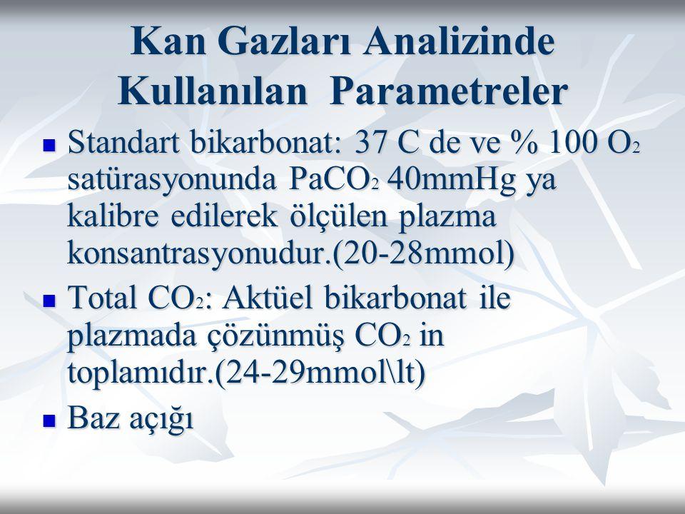 Kan Gazları Analizinde Kullanılan Parametreler Standart bikarbonat: 37 C de ve % 100 O 2 satürasyonunda PaCO 2 40mmHg ya kalibre edilerek ölçülen plazma konsantrasyonudur.(20-28mmol) Standart bikarbonat: 37 C de ve % 100 O 2 satürasyonunda PaCO 2 40mmHg ya kalibre edilerek ölçülen plazma konsantrasyonudur.(20-28mmol) Total CO 2 : Aktüel bikarbonat ile plazmada çözünmüş CO 2 in toplamıdır.(24-29mmol\lt) Total CO 2 : Aktüel bikarbonat ile plazmada çözünmüş CO 2 in toplamıdır.(24-29mmol\lt) Baz açığı Baz açığı