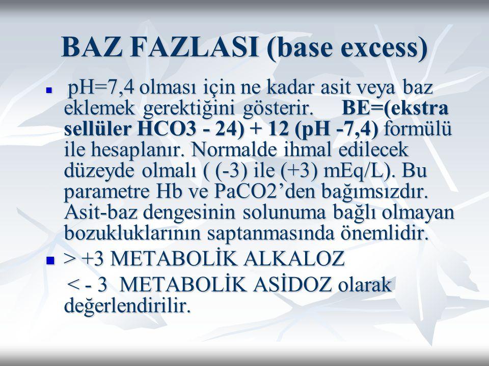 BAZ FAZLASI (base excess) pH=7,4 olması için ne kadar asit veya baz eklemek gerektiğini gösterir.