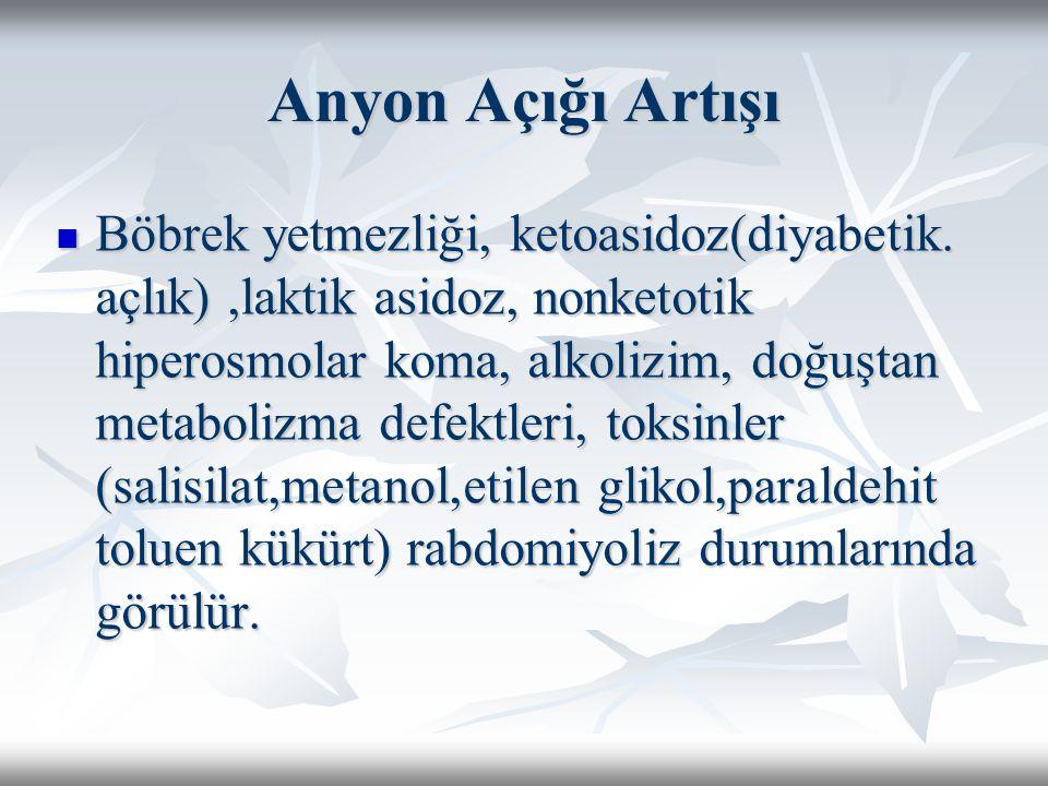 Anyon Açığı Artışı Böbrek yetmezliği, ketoasidoz(diyabetik.