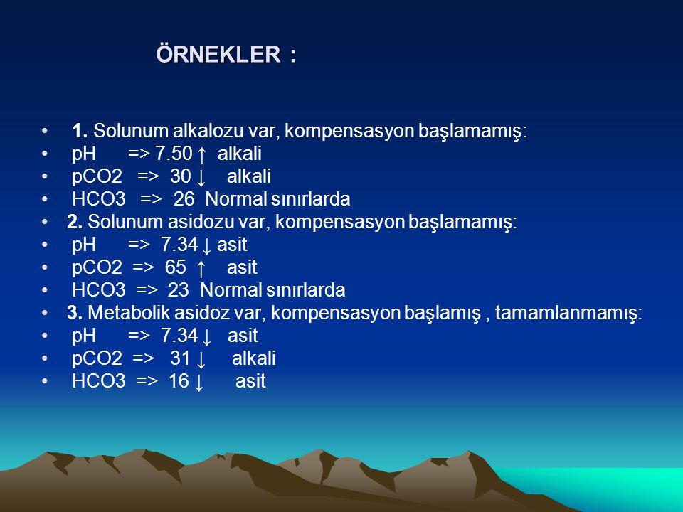 ÖRNEKLER : 1. Solunum alkalozu var, kompensasyon başlamamış: pH => 7.50 ↑ alkali pCO2 => 30 ↓ alkali HCO3 => 26 Normal sınırlarda 2. Solunum asidozu v