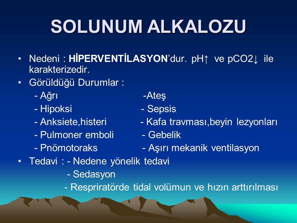 SOLUNUM ALKALOZU Nedeni : HİPERVENTİLASYON'dur. pH↑ ve pCO2↓ ile karakterizedir. Görüldüğü Durumlar : - Ağrı -Ateş - Hipoksi - Sepsis - Anksiete,histe