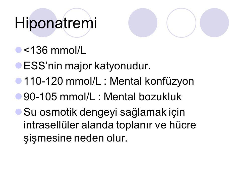 Hiponatremi <136 mmol/L ESS'nin major katyonudur. 110-120 mmol/L : Mental konfüzyon 90-105 mmol/L : Mental bozukluk Su osmotik dengeyi sağlamak için i